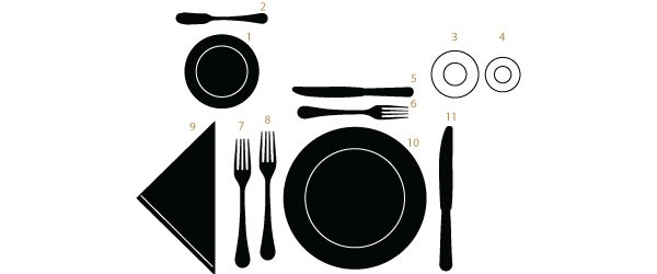 Table Setting Fundamentals Examles Breakfast