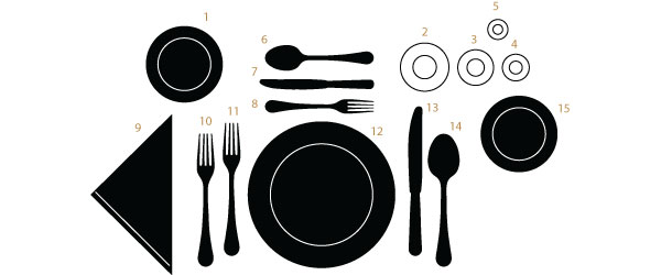 Table Setting Fundamentals Examles Dinner