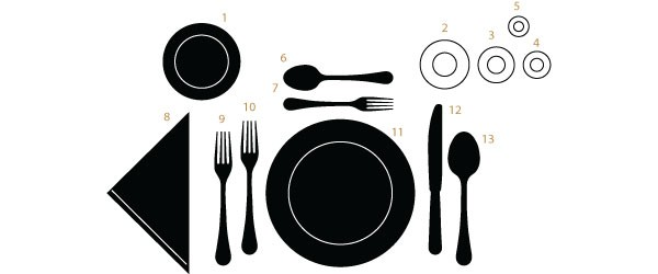Table Setting Fundamentals Examles Lunch